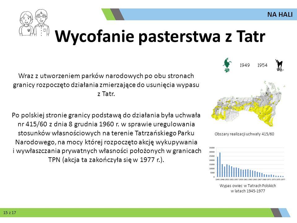 Wycofanie pasterstwa z Tatr