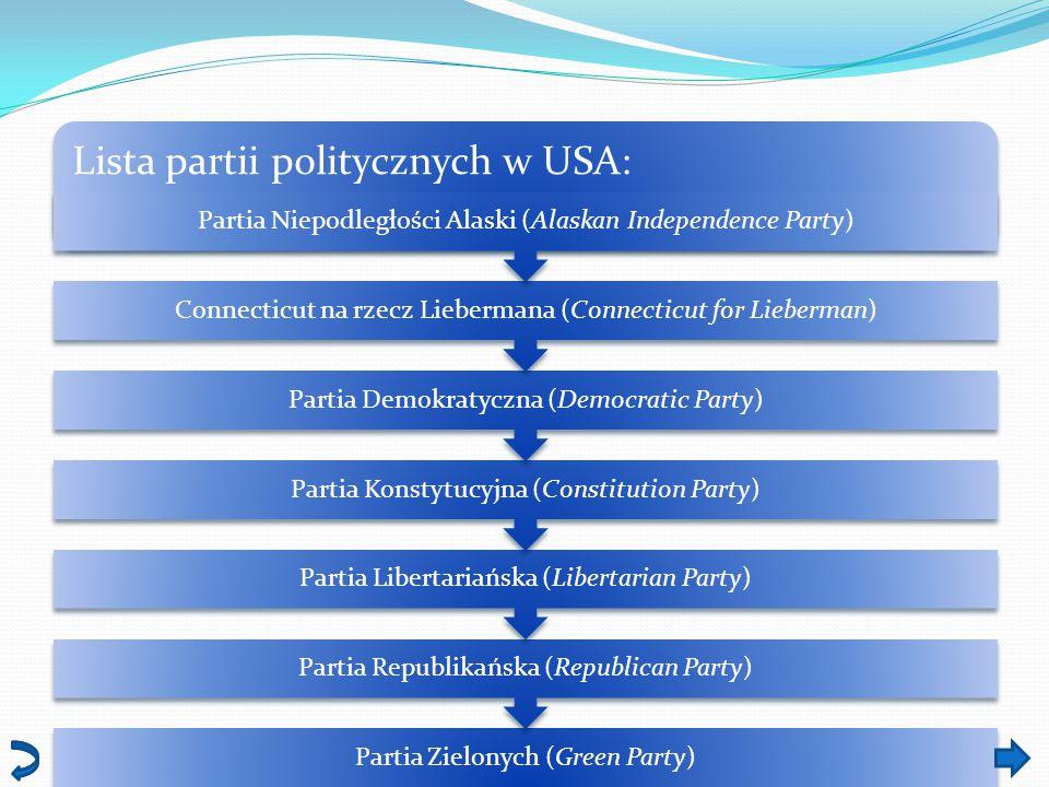 Lista partii politycznych w USA: