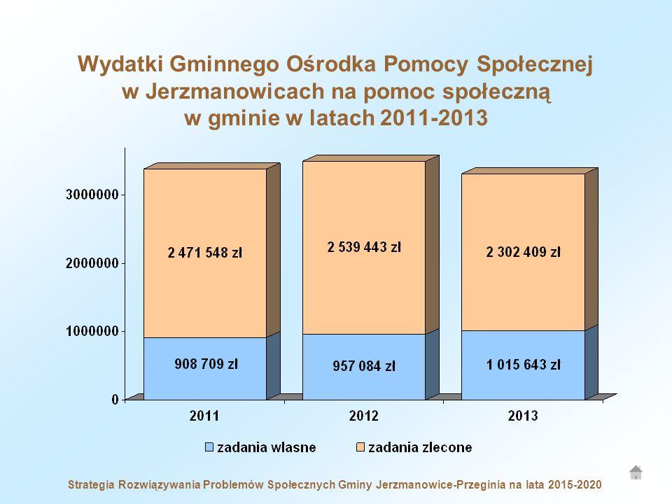 Wydatki Gminnego Ośrodka Pomocy Społecznej w Jerzmanowicach na pomoc społeczną w gminie w latach 2011-2013