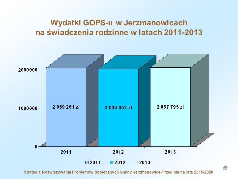 Wydatki GOPS-u w Jerzmanowicach na świadczenia rodzinne w latach 2011-2013