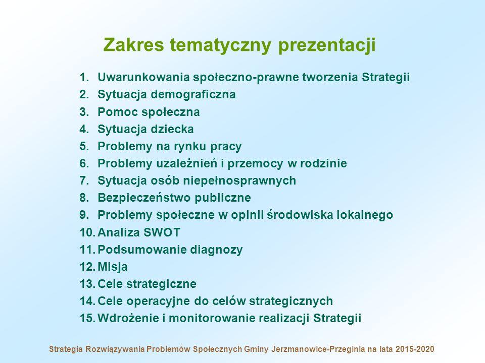 Zakres tematyczny prezentacji