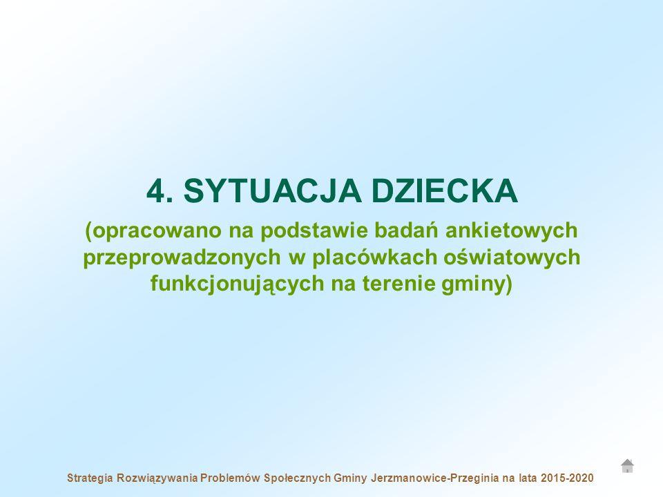 4. SYTUACJA DZIECKA (opracowano na podstawie badań ankietowych przeprowadzonych w placówkach oświatowych funkcjonujących na terenie gminy)