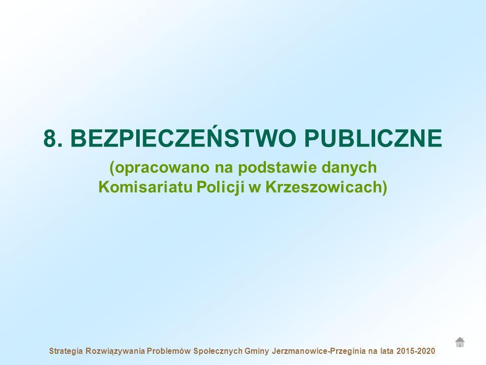 8. BEZPIECZEŃSTWO PUBLICZNE (opracowano na podstawie danych Komisariatu Policji w Krzeszowicach)