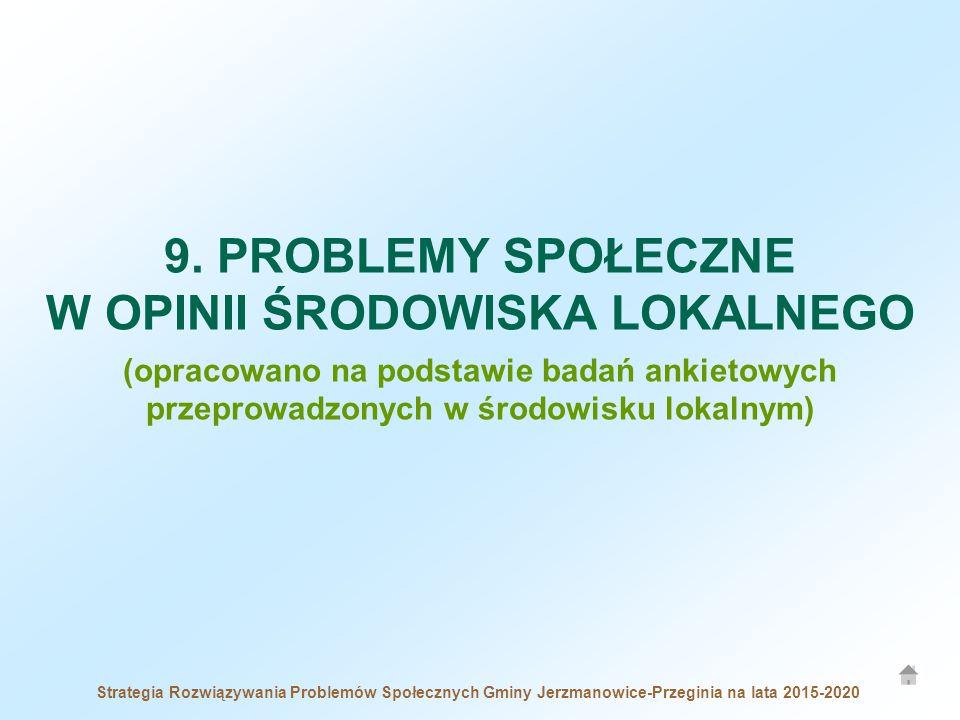 9. PROBLEMY SPOŁECZNE W OPINII ŚRODOWISKA LOKALNEGO (opracowano na podstawie badań ankietowych przeprowadzonych w środowisku lokalnym)