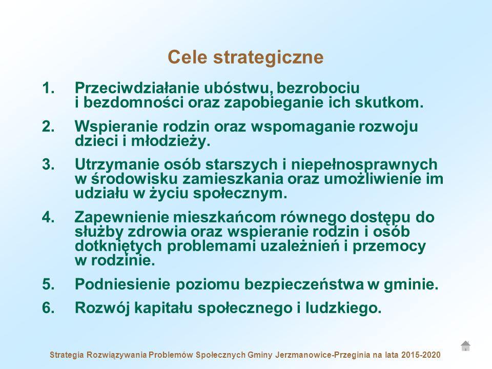 Cele strategiczne Przeciwdziałanie ubóstwu, bezrobociu i bezdomności oraz zapobieganie ich skutkom.