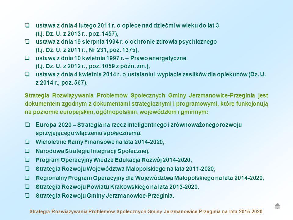 ustawa z dnia 4 lutego 2011 r. o opiece nad dziećmi w wieku do lat 3 (t.j. Dz. U. z 2013 r., poz. 1457),