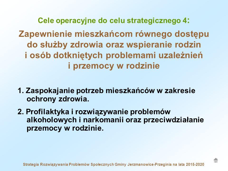 1. Zaspokajanie potrzeb mieszkańców w zakresie ochrony zdrowia.