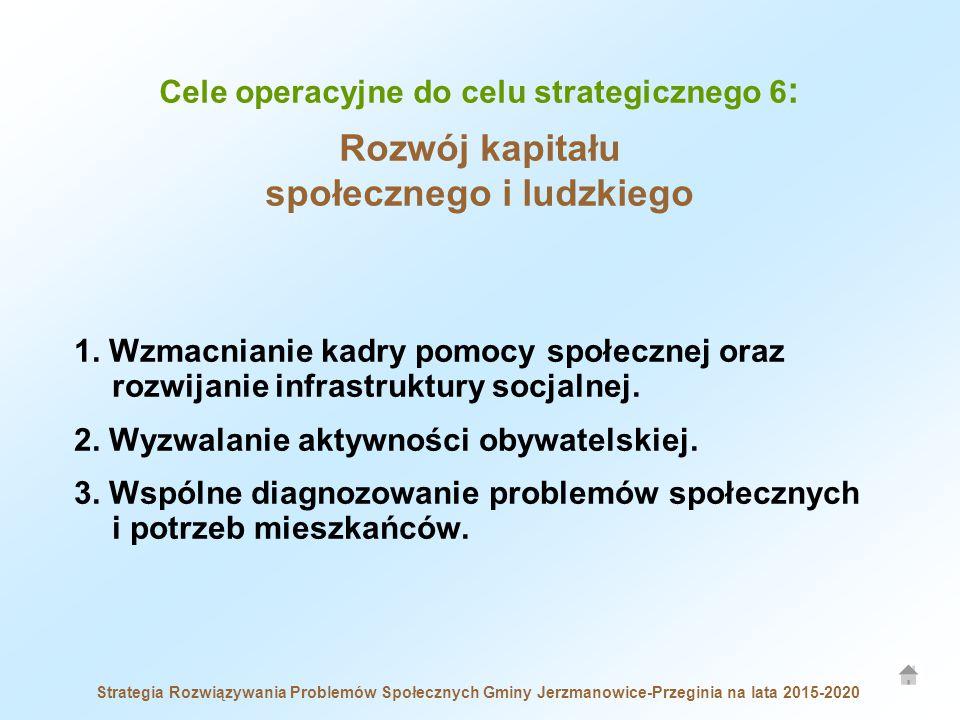 2. Wyzwalanie aktywności obywatelskiej.
