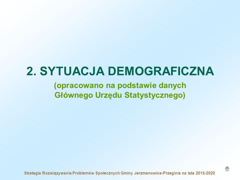 2. SYTUACJA DEMOGRAFICZNA (opracowano na podstawie danych Głównego Urzędu Statystycznego)