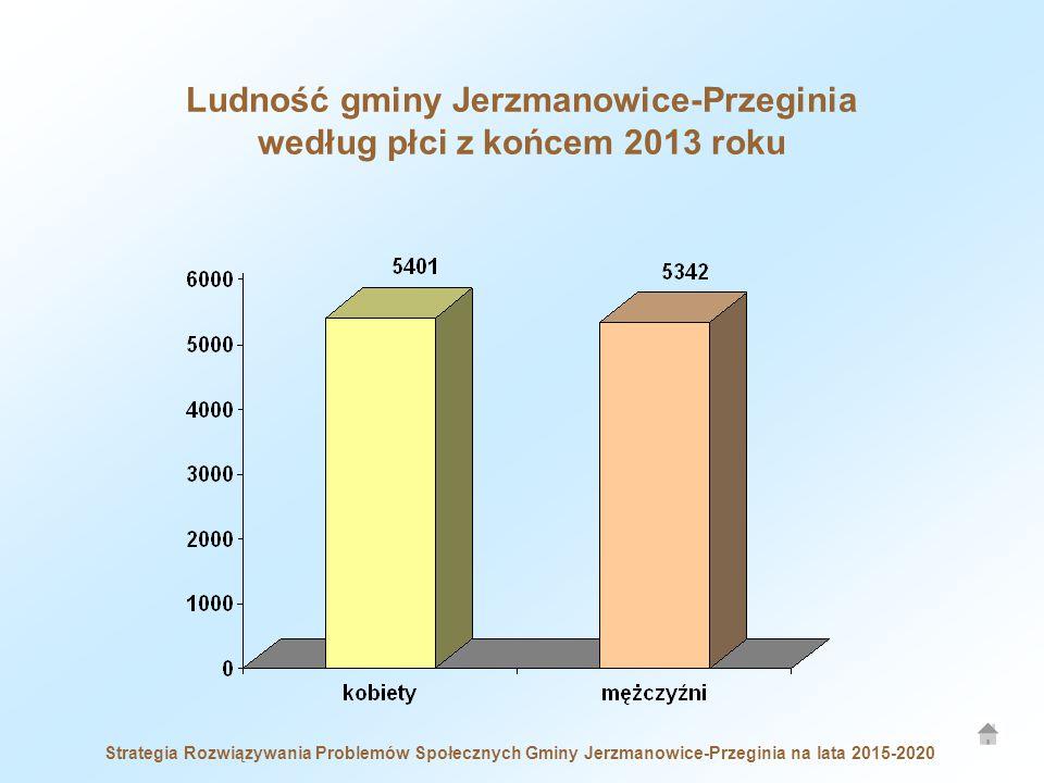Ludność gminy Jerzmanowice-Przeginia według płci z końcem 2013 roku