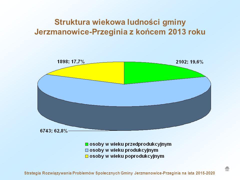 Struktura wiekowa ludności gminy Jerzmanowice-Przeginia z końcem 2013 roku