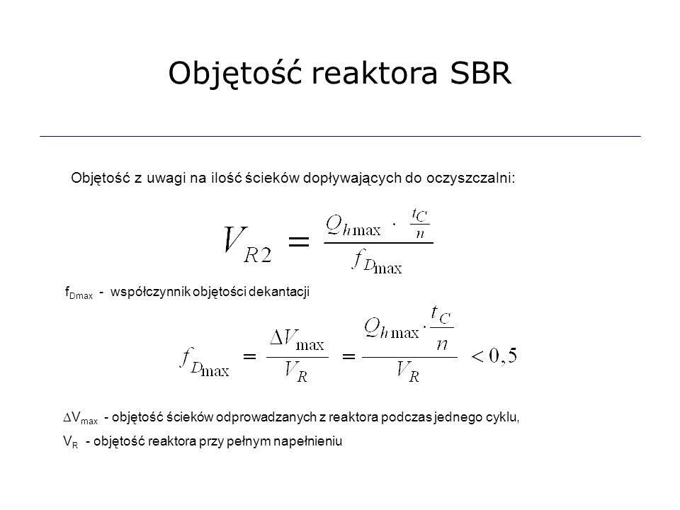 Objętość reaktora SBR Objętość z uwagi na ilość ścieków dopływających do oczyszczalni: fDmax - współczynnik objętości dekantacji.