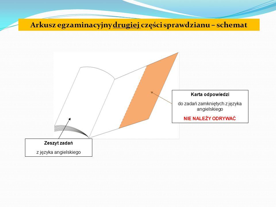 Arkusz egzaminacyjny drugiej części sprawdzianu – schemat
