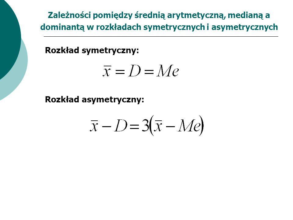 Rozkład asymetryczny: