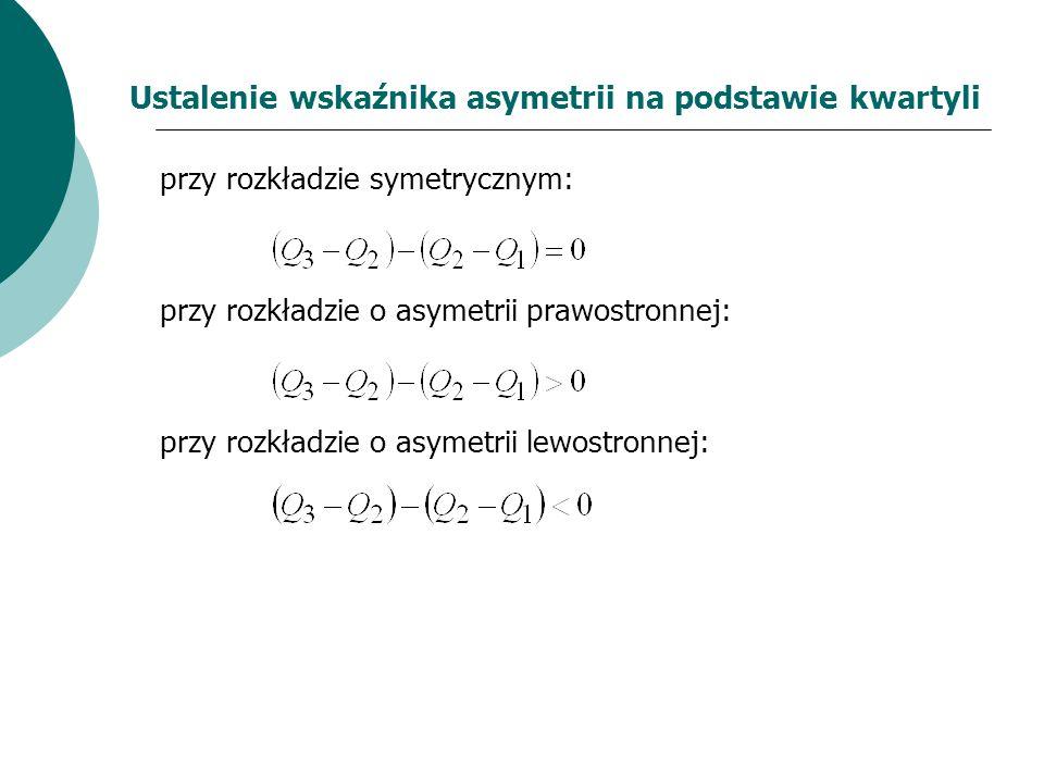 Ustalenie wskaźnika asymetrii na podstawie kwartyli