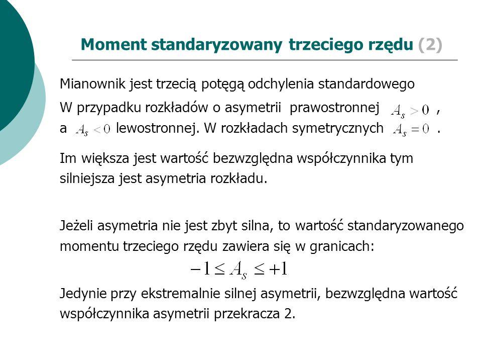 Moment standaryzowany trzeciego rzędu (2)