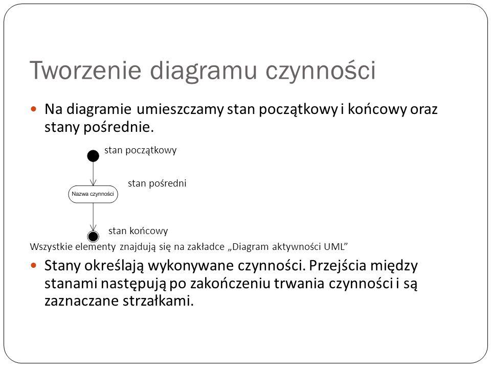Tworzenie diagramu czynności