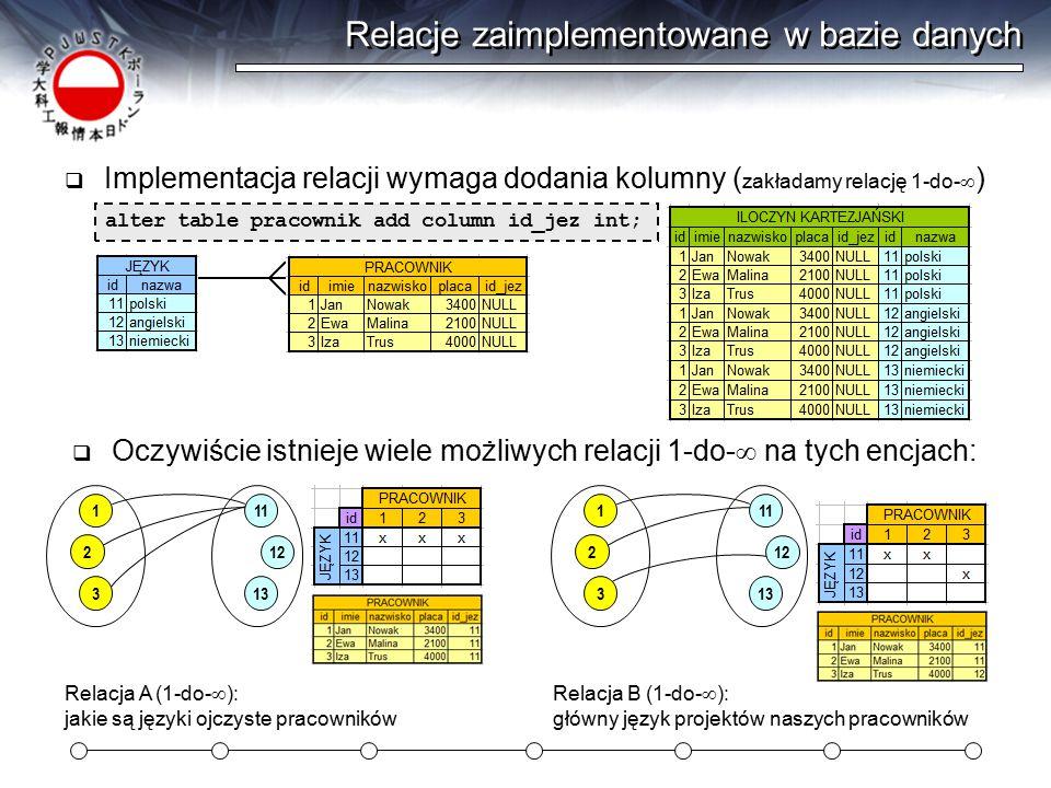 Relacje zaimplementowane w bazie danych