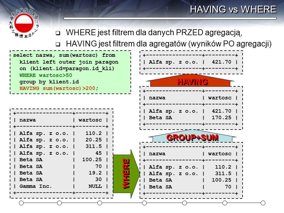 HAVING vs WHERE WHERE jest filtrem dla danych PRZED agregacją,