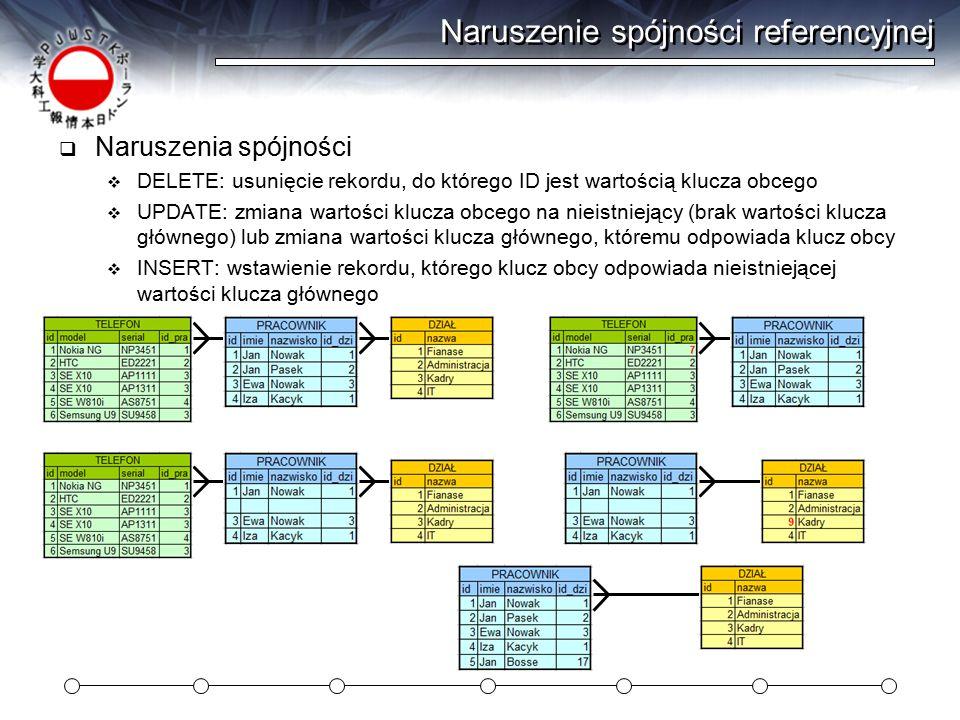 Naruszenie spójności referencyjnej