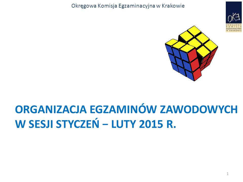 Organizacja egzaminów zawodowych w sesji styczeń − luty 2015 R.
