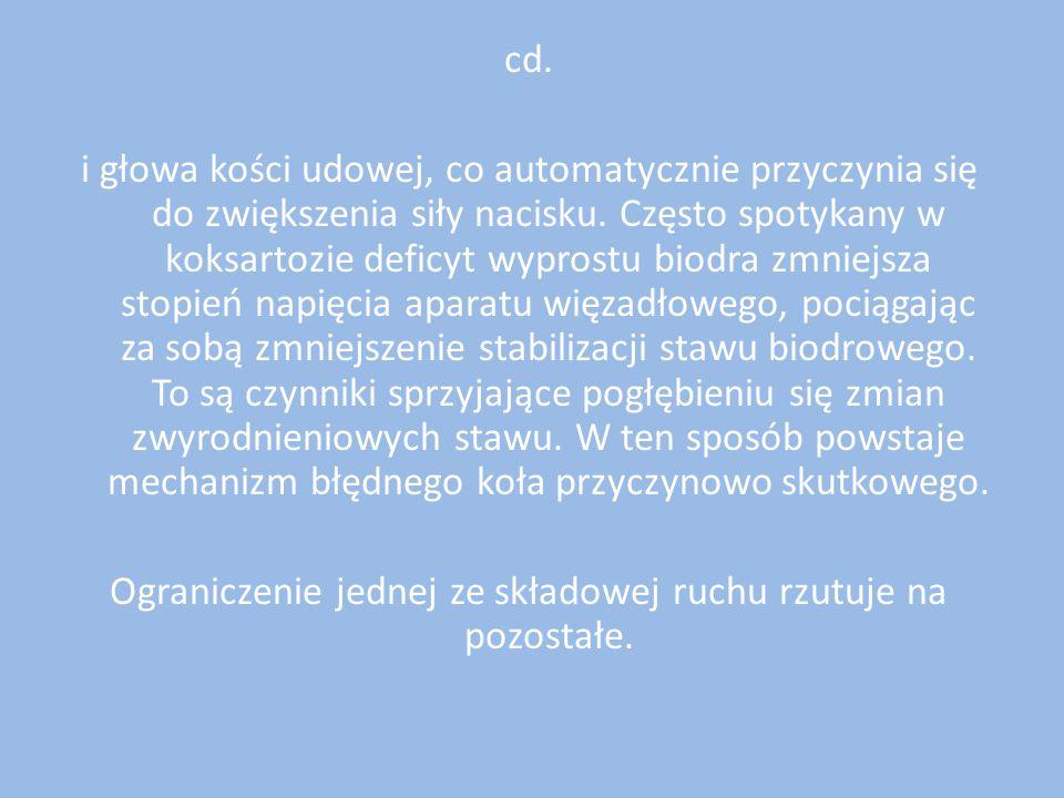 cd. i głowa kości udowej, co automatycznie przyczynia się do zwiększenia siły nacisku.
