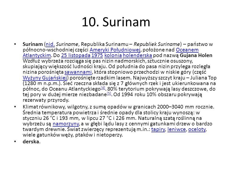 10. Surinam