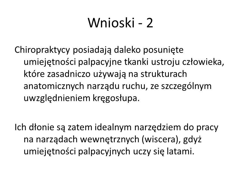 Wnioski - 2