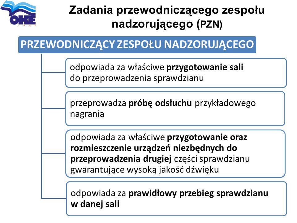 Zadania przewodniczącego zespołu nadzorującego (PZN)