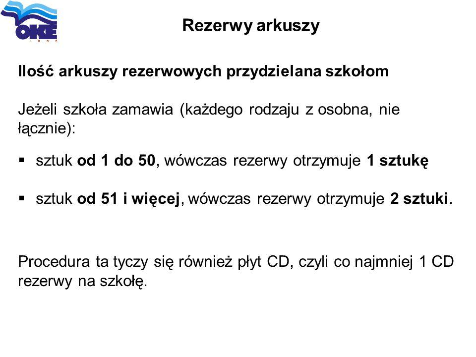 Rezerwy arkuszy Ilość arkuszy rezerwowych przydzielana szkołom