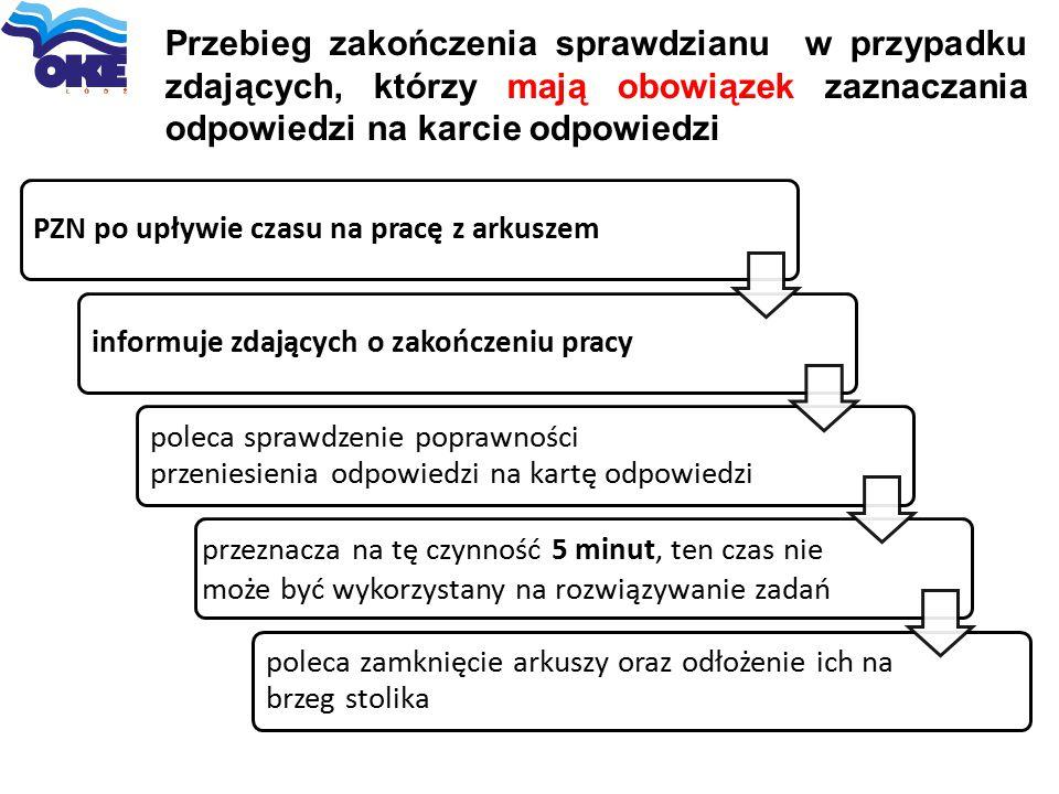 Przebieg zakończenia sprawdzianu w przypadku zdających, którzy mają obowiązek zaznaczania odpowiedzi na karcie odpowiedzi
