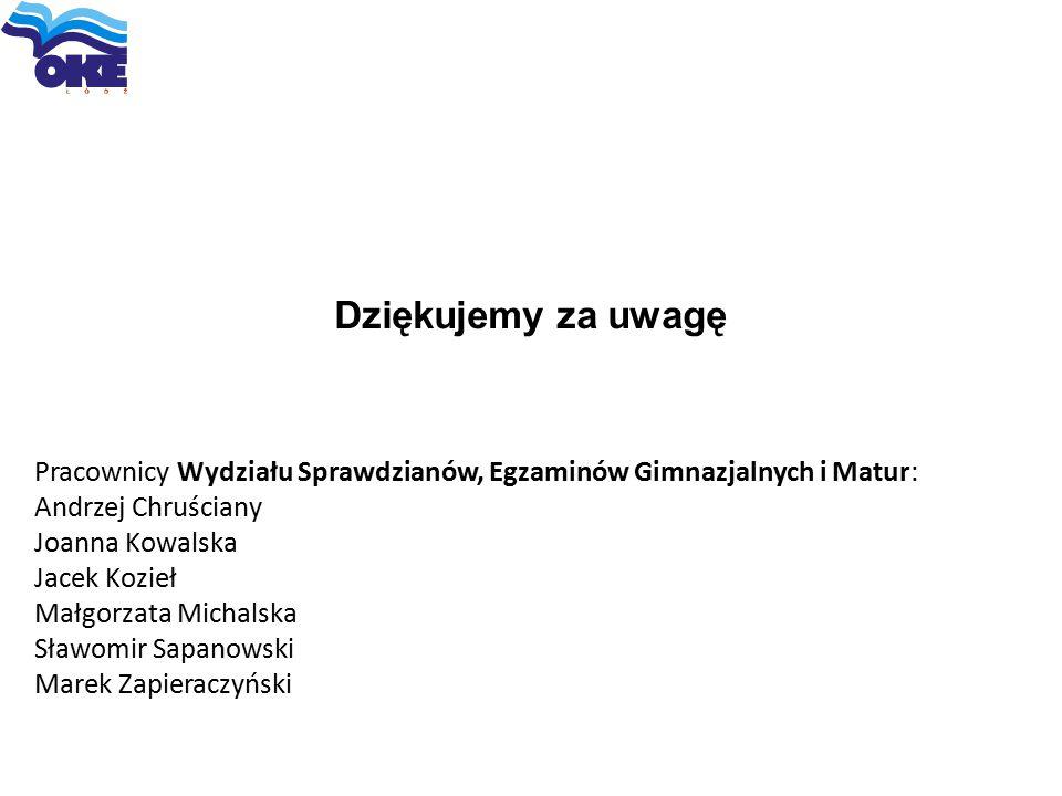 Dziękujemy za uwagę Pracownicy Wydziału Sprawdzianów, Egzaminów Gimnazjalnych i Matur: Andrzej Chruściany.