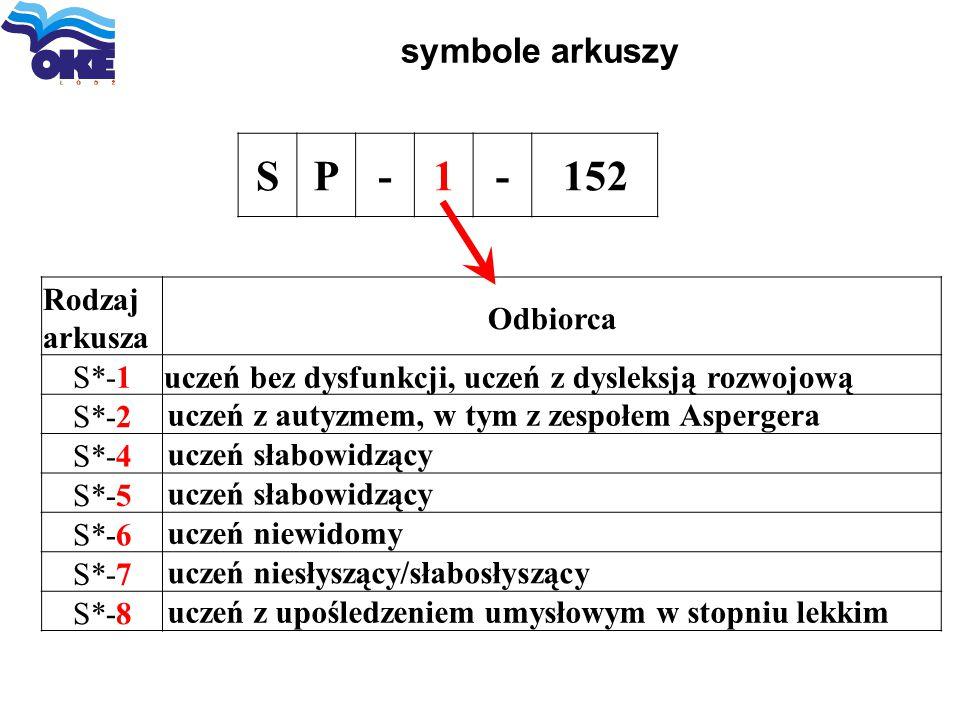 S P - 1 152 symbole arkuszy Rodzaj arkusza Odbiorca S*-1