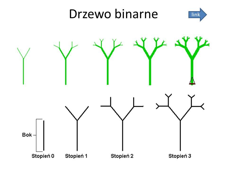 Drzewo binarne link