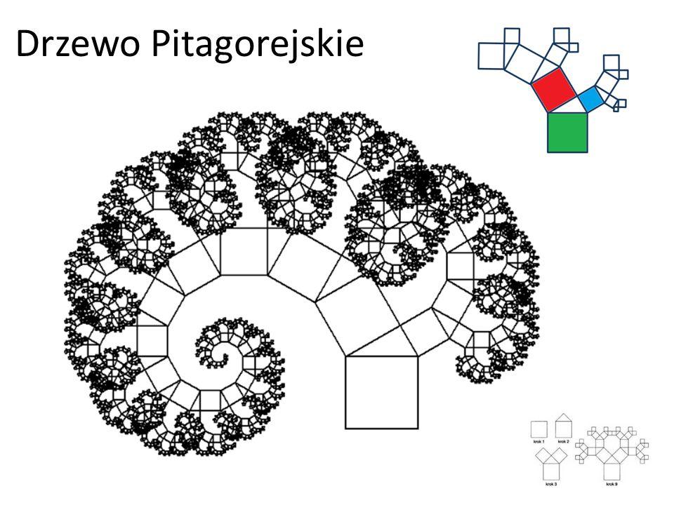 Drzewo Pitagorejskie