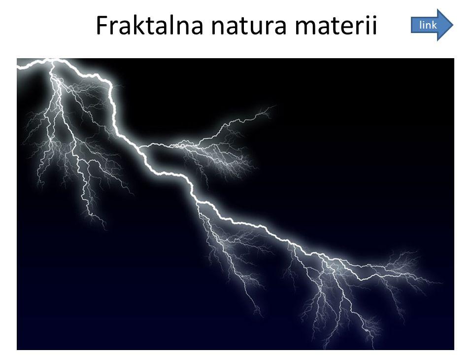 Fraktalna natura materii