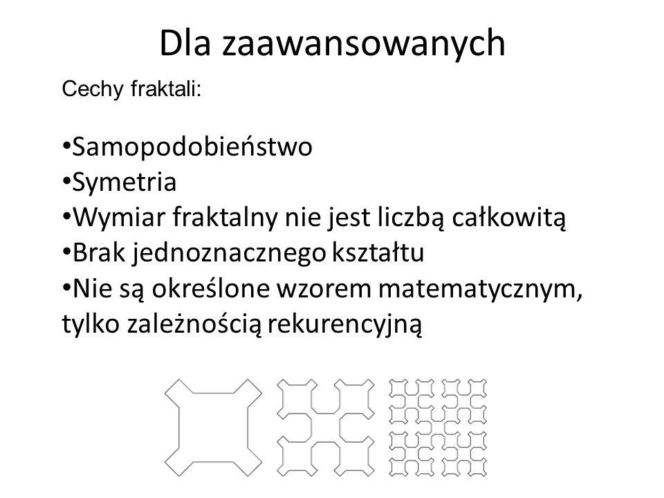 Dla zaawansowanych Samopodobieństwo Symetria