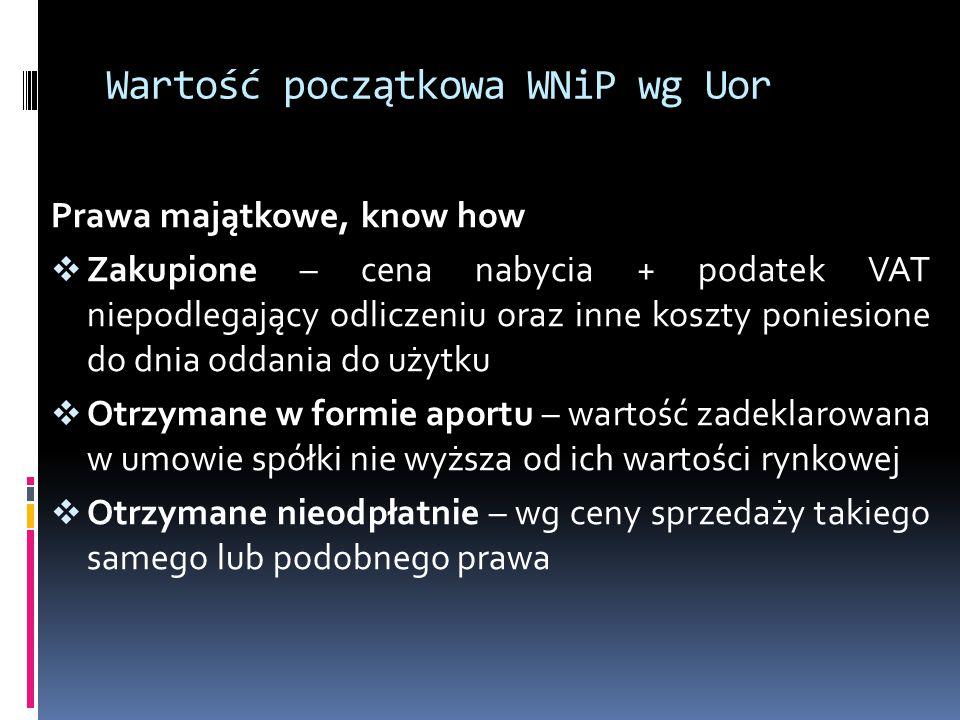 Wartość początkowa WNiP wg Uor