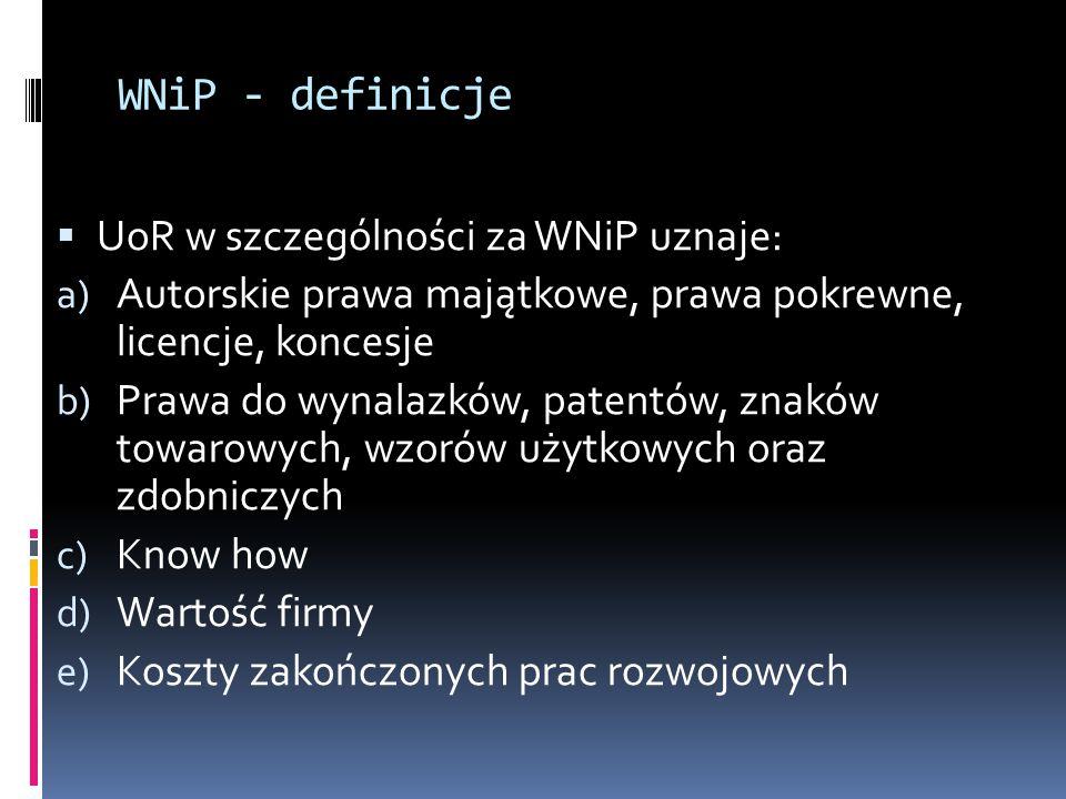 WNiP - definicje UoR w szczególności za WNiP uznaje: