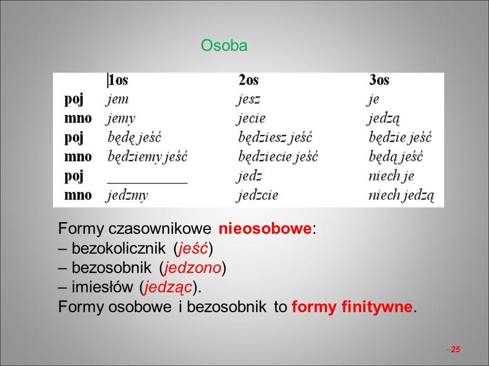Osoba Formy czasownikowe nieosobowe: bezokolicznik (jeść) bezosobnik (jedzono) imiesłów (jedząc).