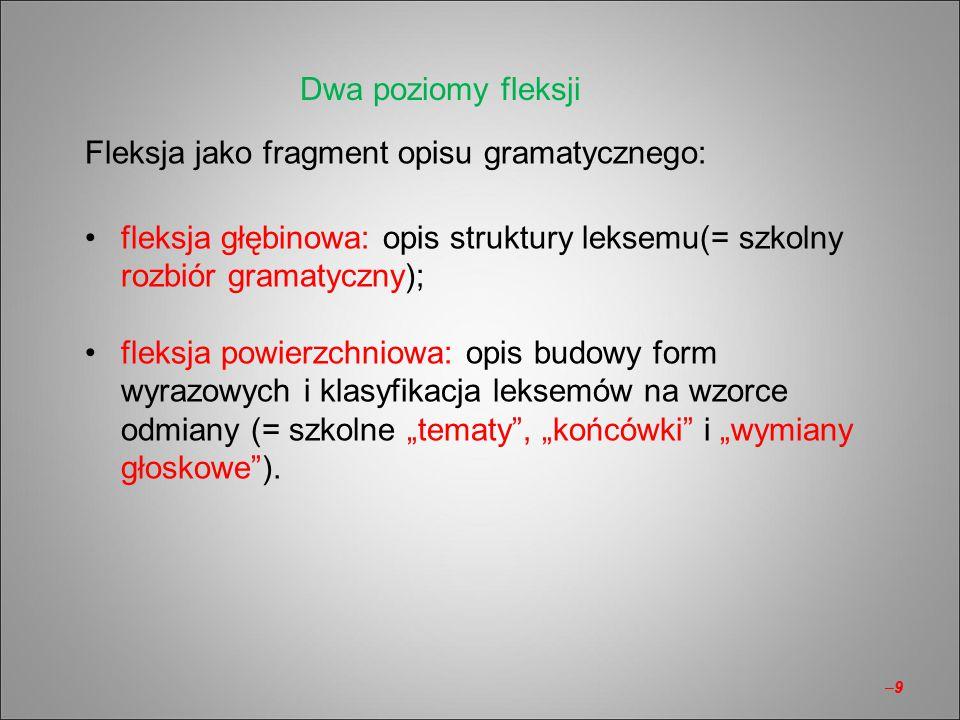 Dwa poziomy fleksji Fleksja jako fragment opisu gramatycznego: fleksja głębinowa: opis struktury leksemu(= szkolny rozbiór gramatyczny);