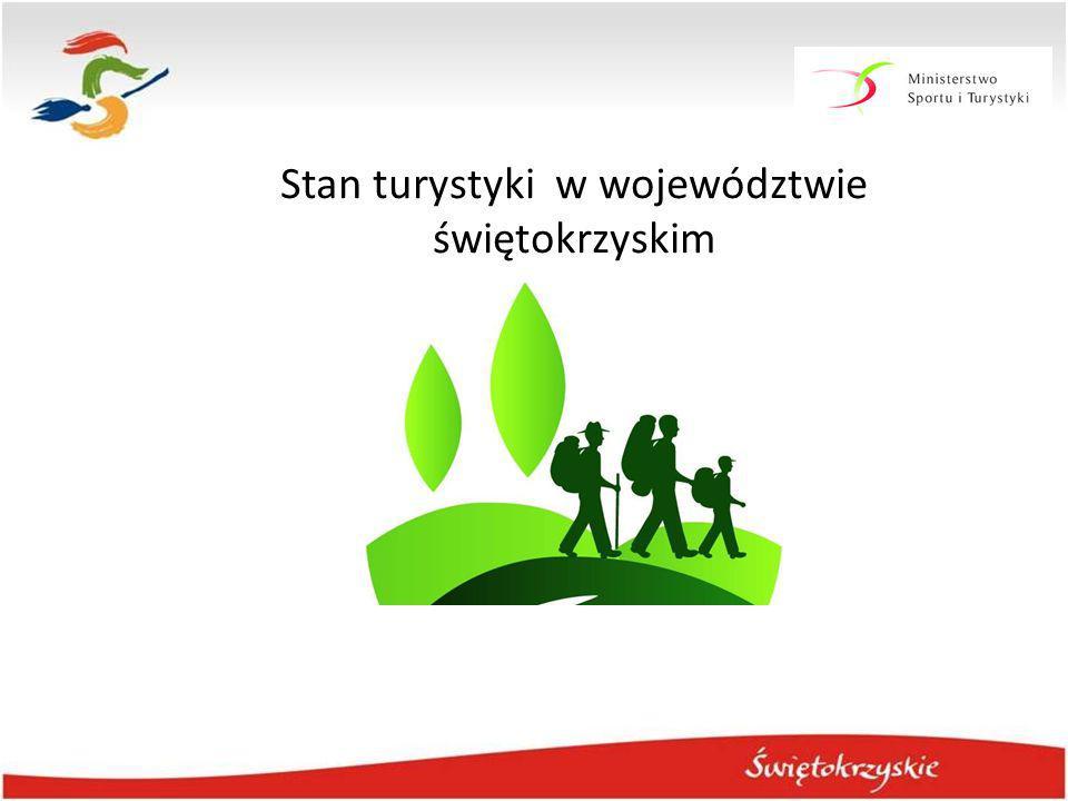 Stan turystyki w województwie