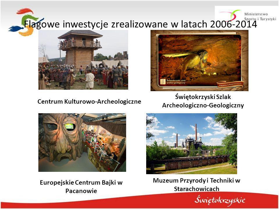 Flagowe inwestycje zrealizowane w latach 2006-2014