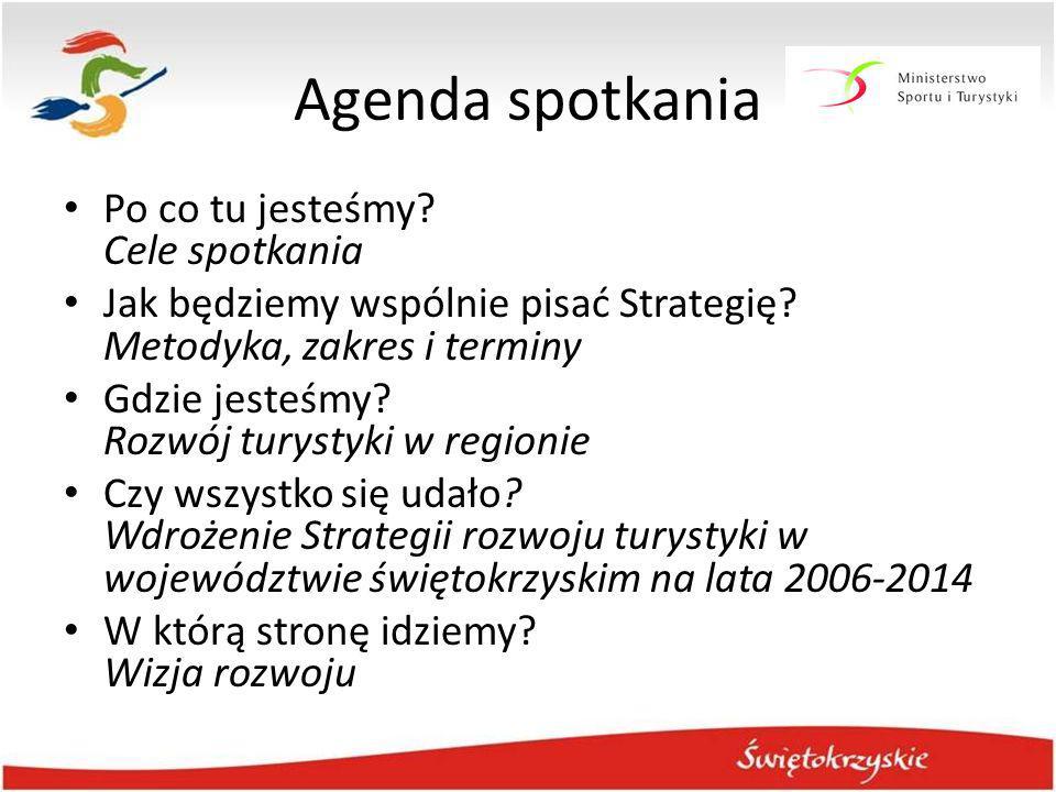 Agenda spotkania Po co tu jesteśmy Cele spotkania