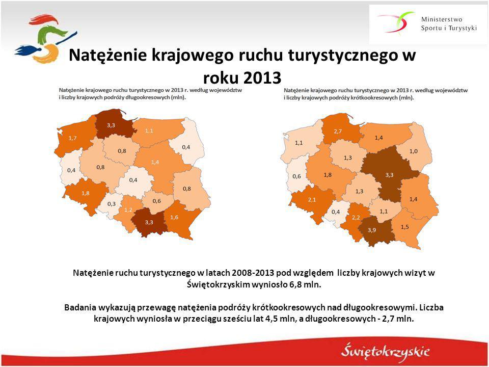 Natężenie krajowego ruchu turystycznego w roku 2013