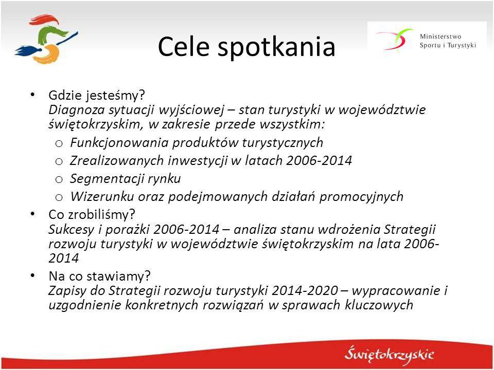 Cele spotkania Gdzie jesteśmy Diagnoza sytuacji wyjściowej – stan turystyki w województwie świętokrzyskim, w zakresie przede wszystkim: