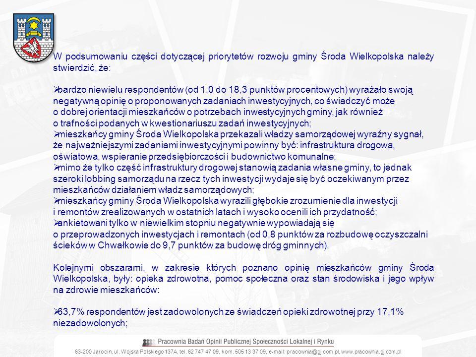 W podsumowaniu części dotyczącej priorytetów rozwoju gminy Środa Wielkopolska należy stwierdzić, że:
