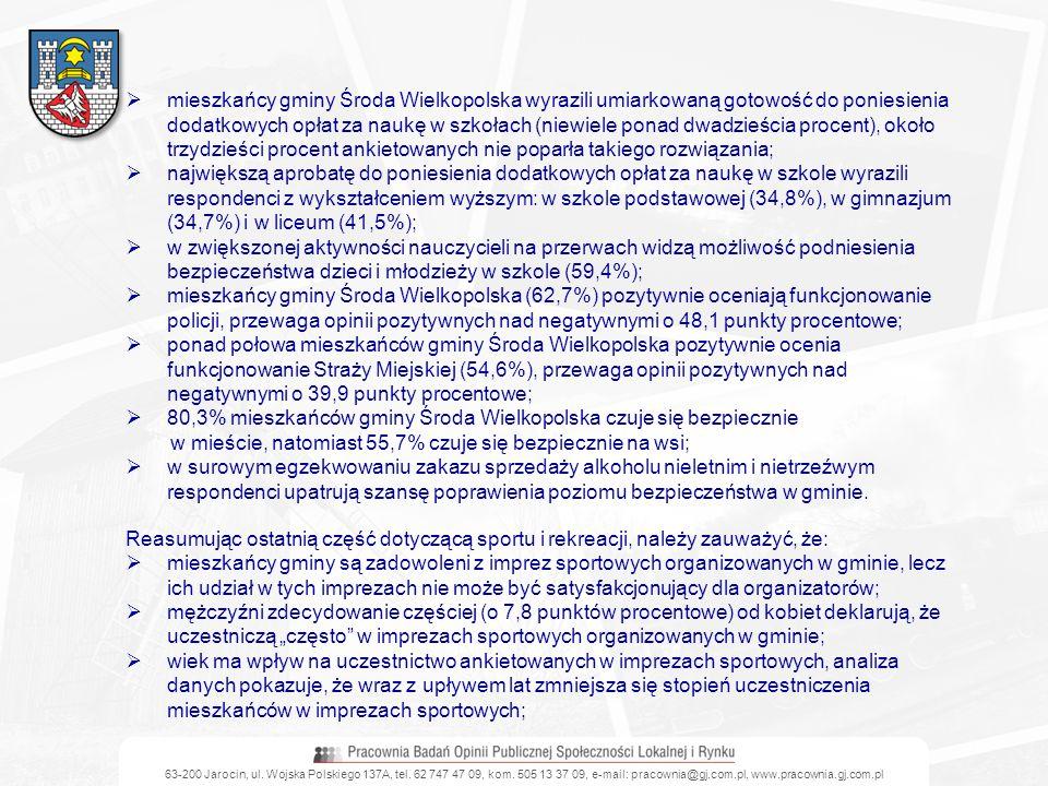 mieszkańcy gminy Środa Wielkopolska wyrazili umiarkowaną gotowość do poniesienia dodatkowych opłat za naukę w szkołach (niewiele ponad dwadzieścia procent), około trzydzieści procent ankietowanych nie poparła takiego rozwiązania;