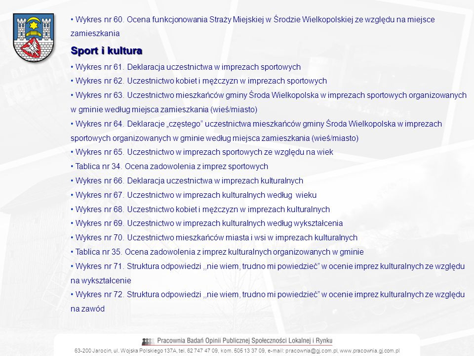 Wykres nr 60. Ocena funkcjonowania Straży Miejskiej w Środzie Wielkopolskiej ze względu na miejsce zamieszkania