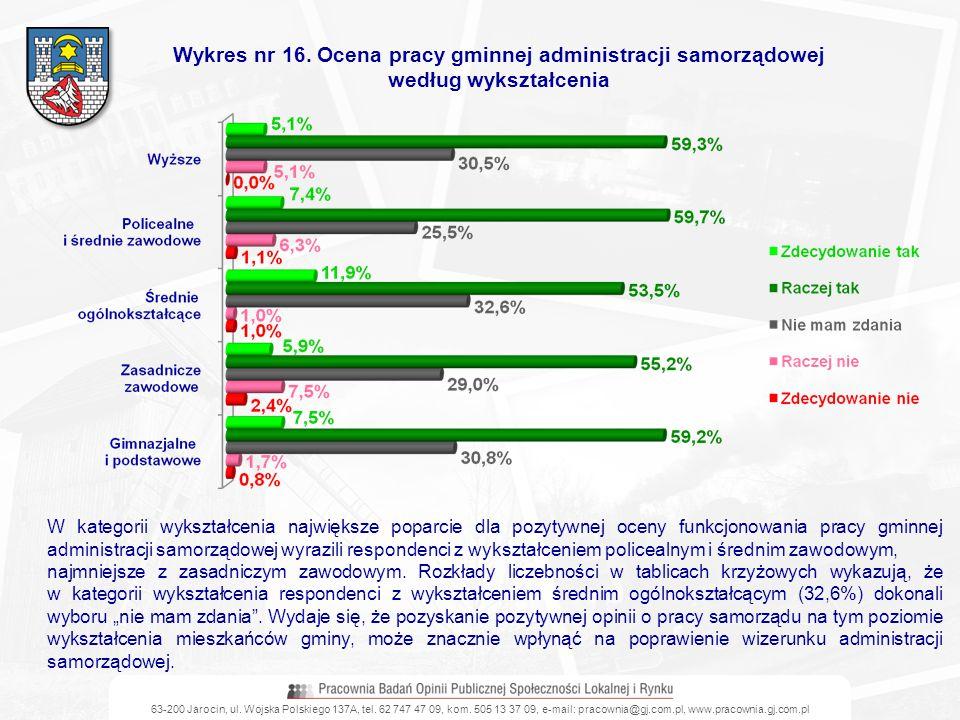 Wykres nr 16. Ocena pracy gminnej administracji samorządowej